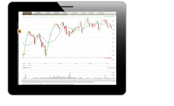 Nab online options trading